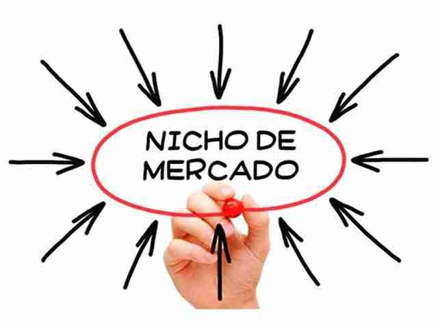 Qual a importância de escolher o nicho de mercado corretamente?
